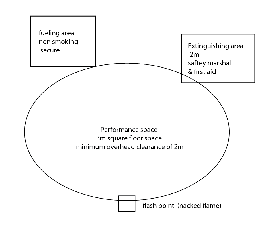 staging map